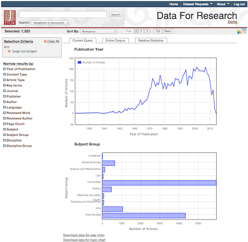 JSTOR charts view